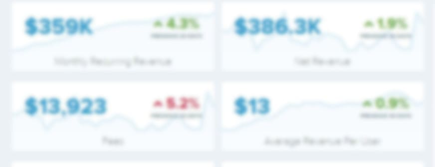 5 Things I Learned Analyzing Buffer's Revenue Dashboard