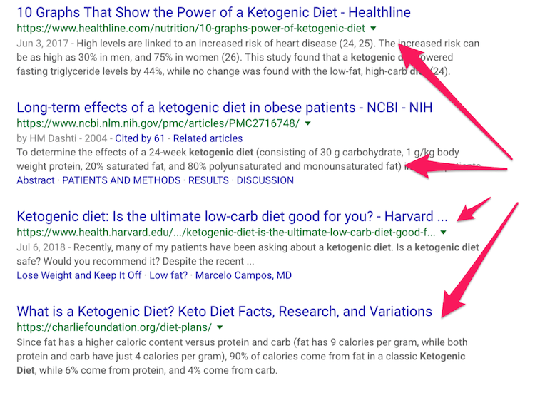 keto search results
