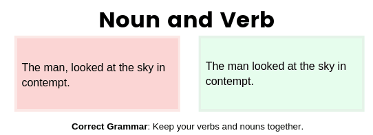 Noun and Verb