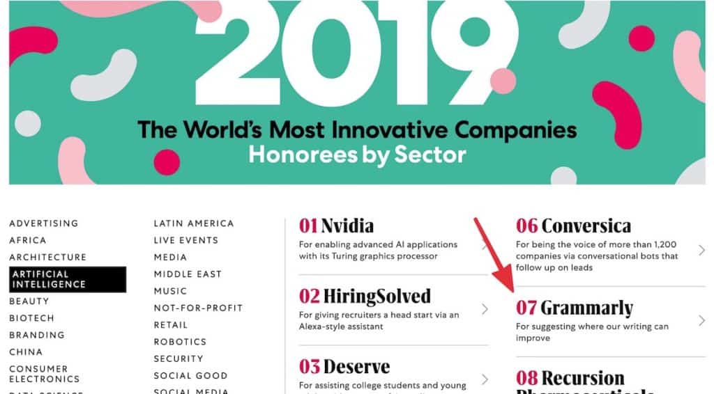 most innovative companies