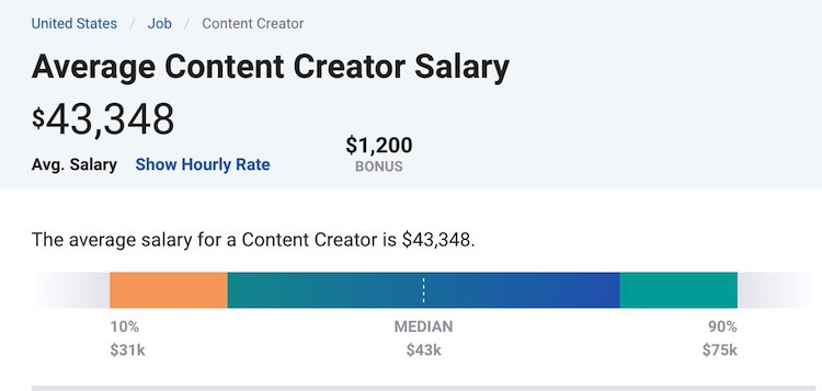 content creator salary payscale